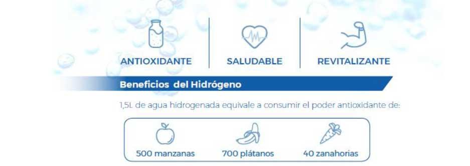 botella agua hidrogenada