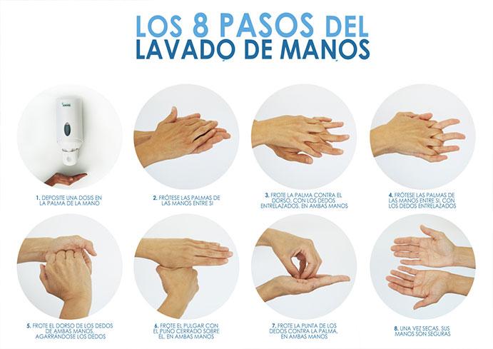 lavado-de-manos-coronavirus